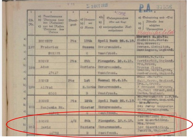 The Official German Registration Entry of David's Capture